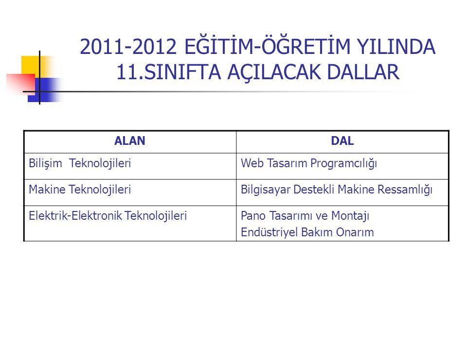 2011-2012 EĞİTİM-ÖĞRETİM YILINDA 11.SINIFTA AÇILACAK DALLAR ALANDAL Bilişim TeknolojileriWeb Tasarım Programcılığı Makine TeknolojileriBilgisayar Destekli Makine Ressamlığı Elektrik-Elektronik TeknolojileriPano Tasarımı ve Montajı Endüstriyel Bakım Onarım