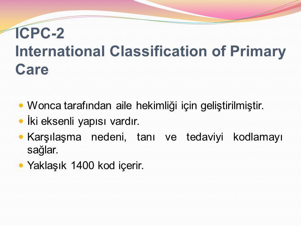 ICPC-2 International Classification of Primary Care Wonca tarafından aile hekimliği için geliştirilmiştir.