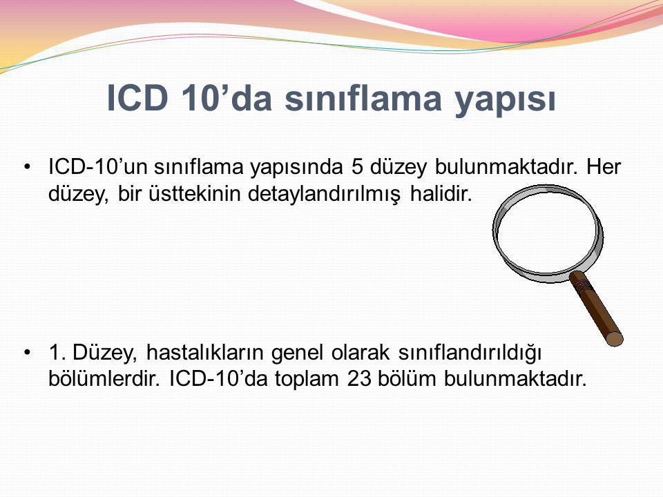 Bölüm I Enfeksiyon ve paraziter hastalıklar (A00-B99) Bölüm IINeoplazmlar (C00-D48) Bölüm IIIKan ve kan yapıcı organ hastalıkları ve immün mekanizmayı içeren hastalıklar (D50-D89) Bölüm IVEndokrin, nutrisyonel ve metabolik hastalıklar (E00- E90) Bölüm VAkıl ve davranış bozuklukları (F00-F99) Bölüm VISinir sistemi hastalıkları (G00-G99) Bölüm VIIGöz ve gözle bağlantılı doku hastalıkları (H00-H59) Bölüm VIII Kulak ve mastoid oluşum hastalıkları (H60-H95) Bölüm IXDolaşım sistemi hastalıkları (I00-I99) Bölüm XSolunum sistemi hastalıkları (J00-J99) ICD-10'da Bölümler