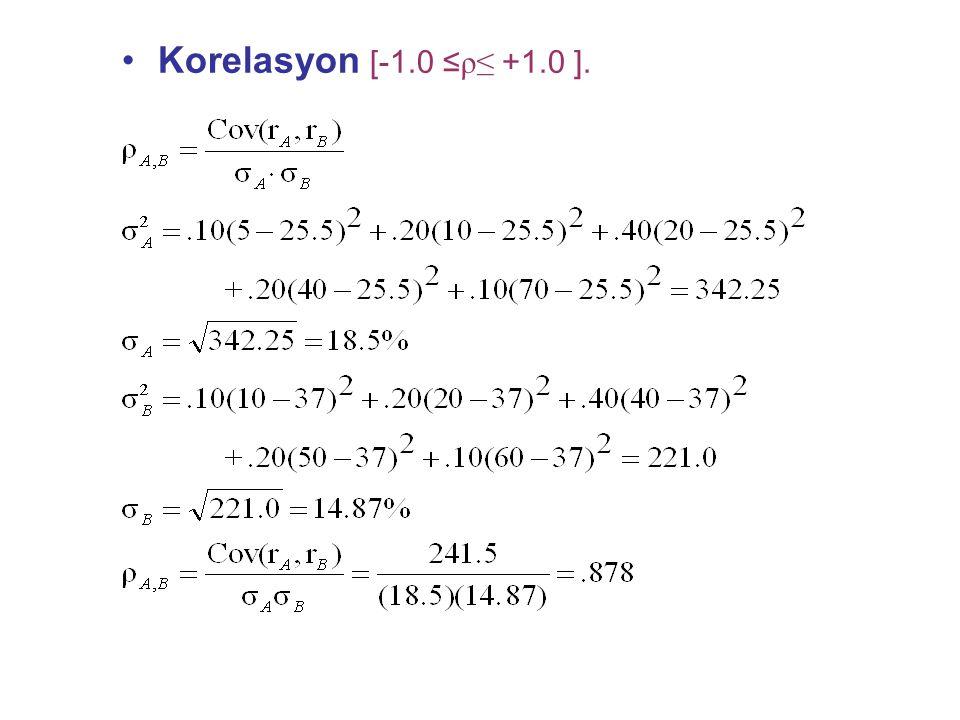 Korelasyon [-1.0 ≤ ρ≤ +1.0 ].