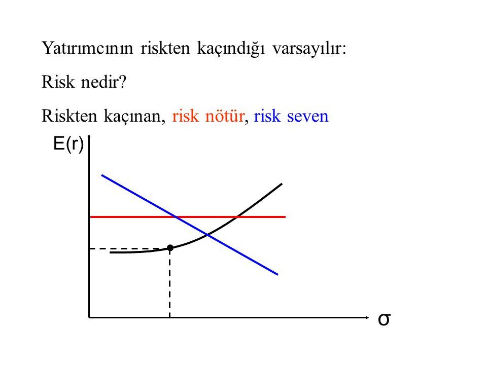 Yatırımcının riskten kaçındığı varsayılır: Risk nedir? Riskten kaçınan, risk nötür, risk seven  σ E(r)