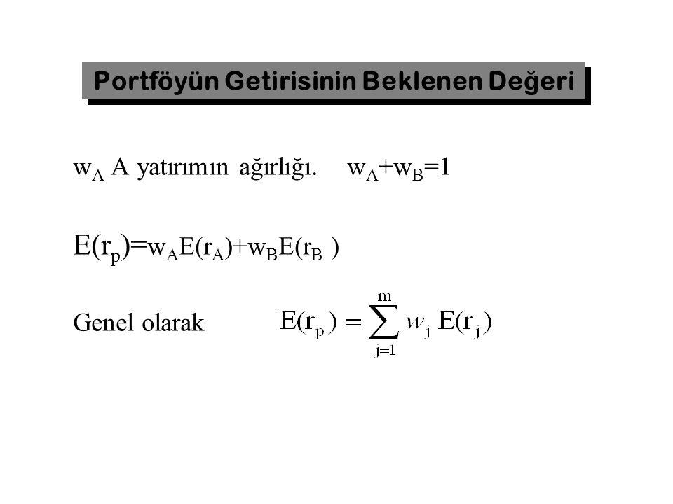Portföyün Getirisinin Beklenen De ğ eri w A A yatırımın ağırlığı. w A +w B =1 E(r p )= w A E(r A )+w B E(r B ) Genel olarak