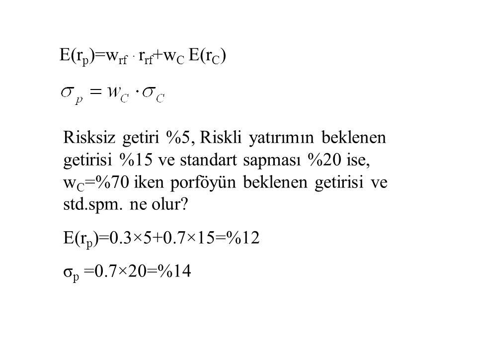 E(r p )=w rf · r rf +w C E(r C ) Risksiz getiri %5, Riskli yatırımın beklenen getirisi %15 ve standart sapması %20 ise, w C =%70 iken porföyün beklene