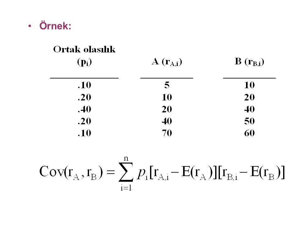 Kovaryans E(r A ) =.10(5) +.20(10) +.40(20) +.20(40) +.10(70) = 25.5% E(r B ) =.10(10) +.20(20) +.40(40) +.20(50) +.10(60) = %37.0 Cov(r A,r B ) =.10(5 - 25.5)(10 - 37) +.20(10 - 25.5)(20 - 37) +.40(20 - 25.5)(40 - 37) +.20(40 - 25.5)(50 - 37) +.10(70 - 25.5)(60 - 37) = 241.50