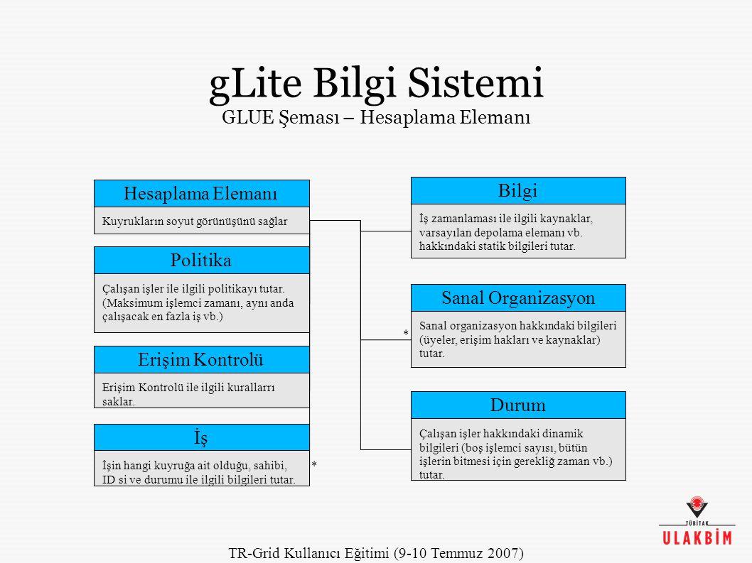 TR-Grid Kullanıcı Eğitimi (9-10 Temmuz 2007) gLite Bilgi Sistemi GLUE Şeması – Hesaplama Elemanı Hesaplama Elemanı Kuyrukların soyut görünüşünü sağlar Bilgi İş zamanlaması ile ilgili kaynaklar, varsayılan depolama elemanı vb.
