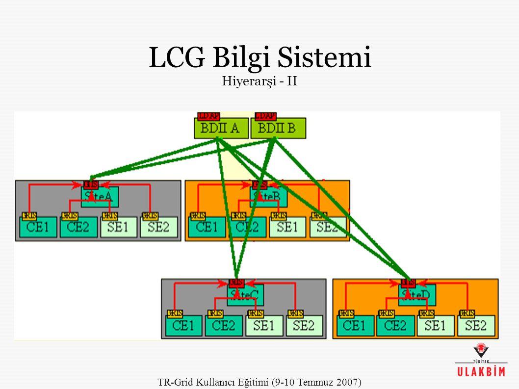 TR-Grid Kullanıcı Eğitimi (9-10 Temmuz 2007) LCG Bilgi Sistemi Hiyerarşi - II