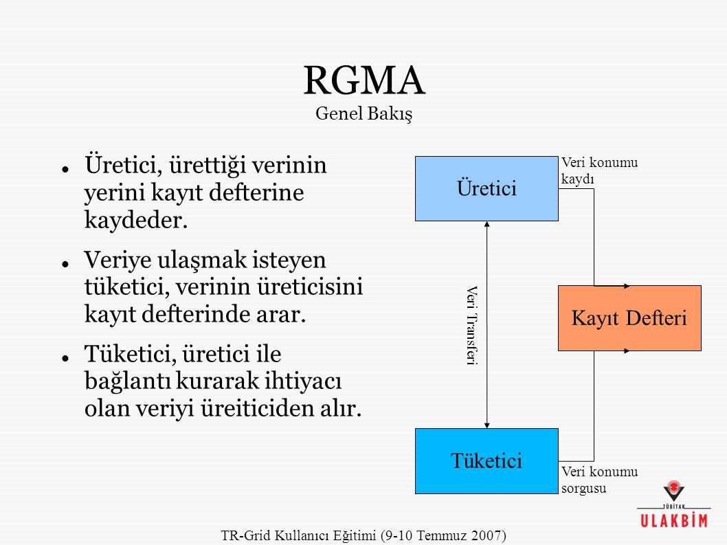 TR-Grid Kullanıcı Eğitimi (9-10 Temmuz 2007) RGMA Genel Bakış Üretici, ürettiği verinin yerini kayıt defterine kaydeder.