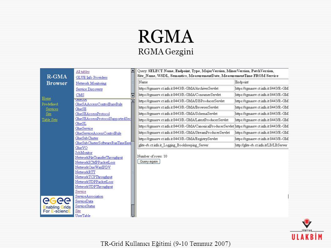 TR-Grid Kullanıcı Eğitimi (9-10 Temmuz 2007) RGMA RGMA Gezgini