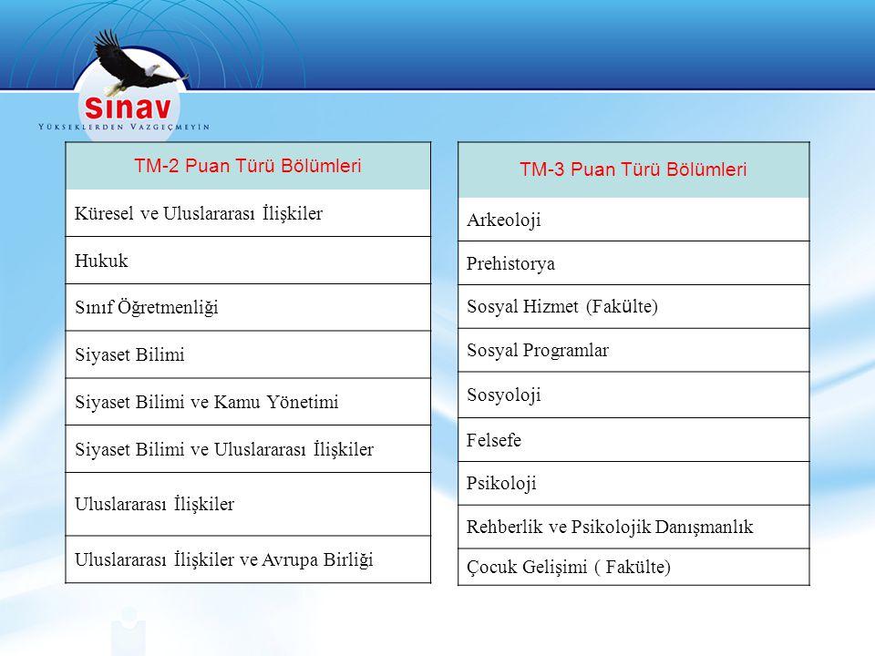 TM-2 Puan Türü Bölümleri Küresel ve Uluslararası İlişkiler Hukuk Sınıf Öğretmenliği Siyaset Bilimi Siyaset Bilimi ve Kamu Yönetimi Siyaset Bilimi ve U