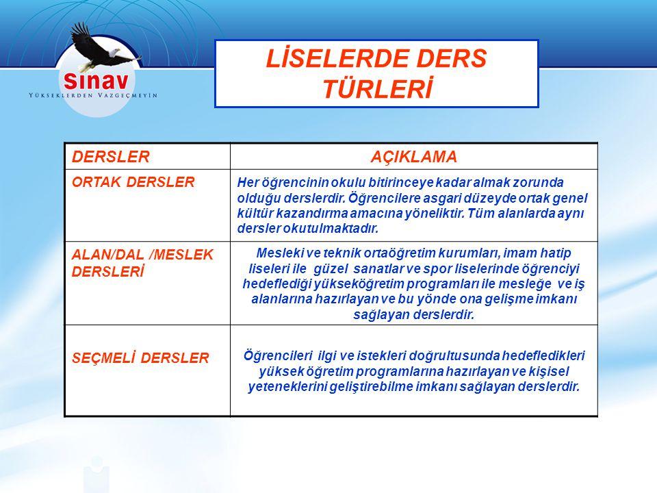GENEL LİSELERDE DERS TÜRLERİ DERSLER9.SINIF10.SINIF11.