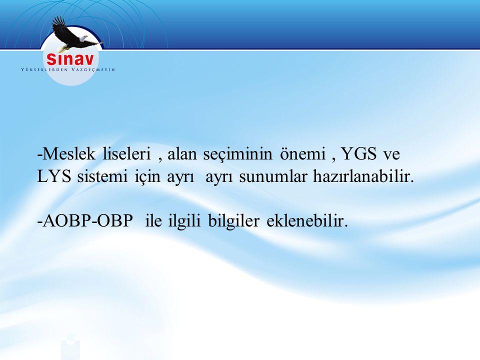 -Meslek liseleri, alan seçiminin önemi, YGS ve LYS sistemi için ayrı ayrı sunumlar hazırlanabilir. -AOBP-OBP ile ilgili bilgiler eklenebilir.