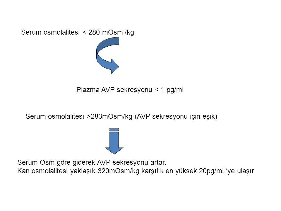 Bulantı Hipotansiyon Hipovolemi Vazovagal uyarılar İnsuline bağlı hipoglisemi Serum AVP > 5pg/ml Pik antidiüretik etki 5 pg/ml düzeyinde oluşur