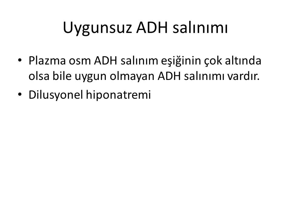 Uygunsuz ADH salınımı Tümörler (bronkojenik Ca) İlaçlar SSS bozuklukları Malign olmayan akc sorunları Postoperatif Adrenal yetmezlik Hipotiroidizm