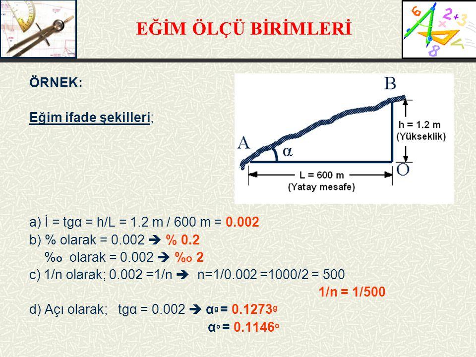 EĞİM ÖLÇÜ BİRİMLERİ ÖRNEK: Eğim ifade şekilleri; a) İ = tgα = h/L = 1.2 m / 600 m = 0.002 b) % olarak = 0.002  % 0.2 % o olarak = 0.002  % o 2 c) 1/