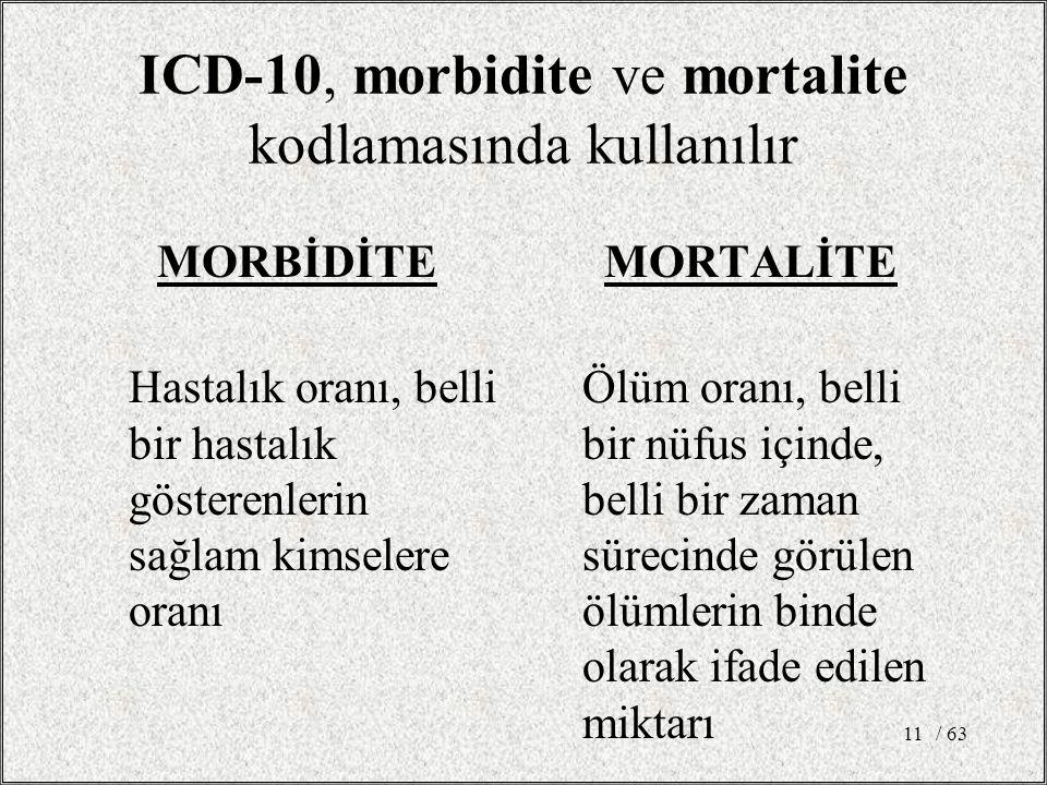 / 6311 MORBİDİTE Hastalık oranı, belli bir hastalık gösterenlerin sağlam kimselere oranı MORTALİTE Ölüm oranı, belli bir nüfus içinde, belli bir zaman sürecinde görülen ölümlerin binde olarak ifade edilen miktarı ICD-10, morbidite ve mortalite kodlamasında kullanılır