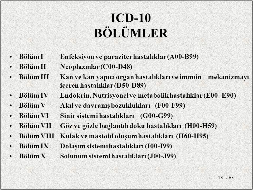 / 6313 Bölüm I Enfeksiyon ve paraziter hastalıklar (A00-B99) Bölüm IINeoplazmlar (C00-D48) Bölüm IIIKan ve kan yapıcı organ hastalıkları ve immün mekanizmayı içeren hastalıklar (D50-D89) Bölüm IVEndokrin.