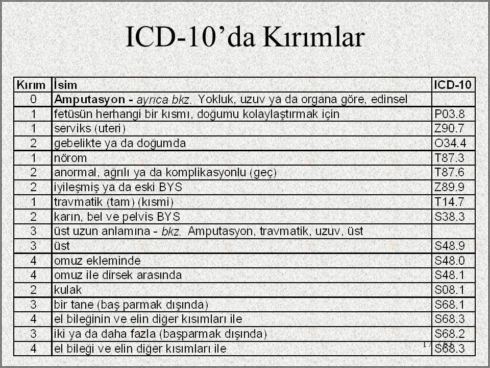/ 6317 ICD-10'da Kırımlar