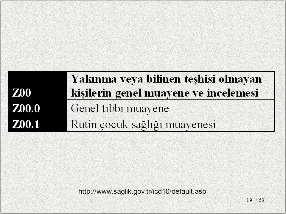 / 6319 http://www.saglik.gov.tr/icd10/default.asp