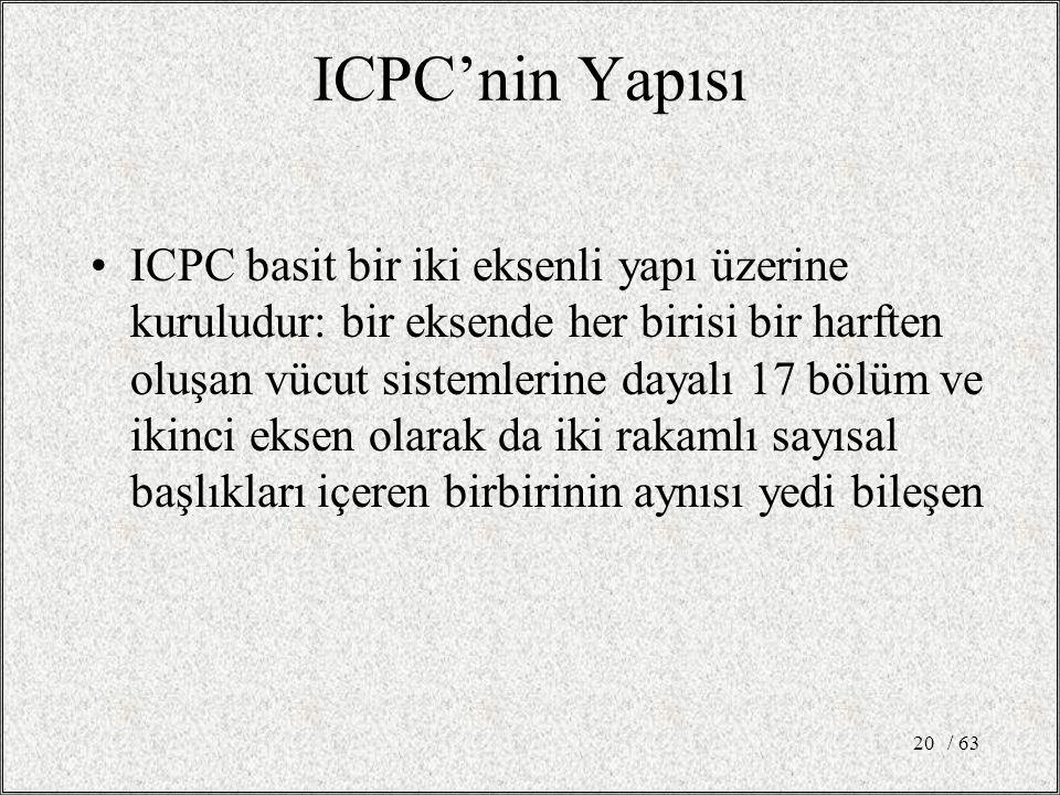 / 6320 ICPC'nin Yapısı ICPC basit bir iki eksenli yapı üzerine kuruludur: bir eksende her birisi bir harften oluşan vücut sistemlerine dayalı 17 bölüm