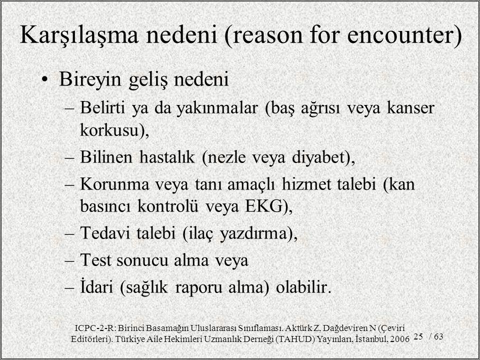 / 6325 Karşılaşma nedeni (reason for encounter) Bireyin geliş nedeni –Belirti ya da yakınmalar (baş ağrısı veya kanser korkusu), –Bilinen hastalık (ne