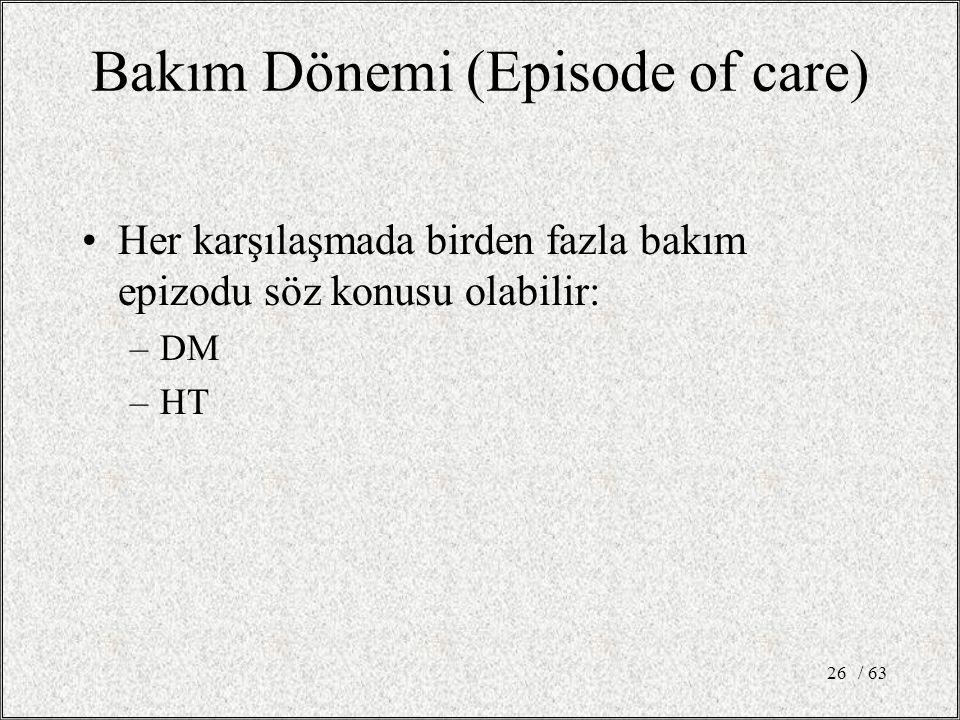 / 6326 Bakım Dönemi (Episode of care) Her karşılaşmada birden fazla bakım epizodu söz konusu olabilir: –DM –HT