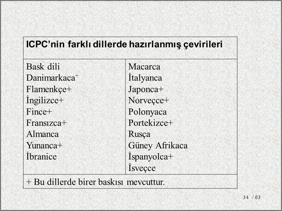 / 6334 ICPC'nin farklı dillerde hazırlanmış çevirileri Bask dili Danimarkaca + Flamenkçe+ İngilizce+ Fince+ Fransızca+ Almanca Yunanca+ İbranice Macarca İtalyanca Japonca+ Norveçce+ Polonyaca Portekizce+ Rusça Güney Afrikaca İspanyolca+ İsveçce + Bu dillerde birer baskısı mevcuttur.