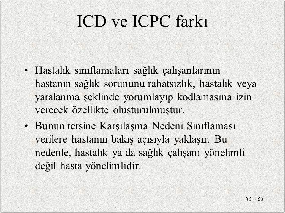 / 6336 ICD ve ICPC farkı Hastalık sınıflamaları sağlık çalışanlarının hastanın sağlık sorununu rahatsızlık, hastalık veya yaralanma şeklinde yorumlayıp kodlamasına izin verecek özellikte oluşturulmuştur.