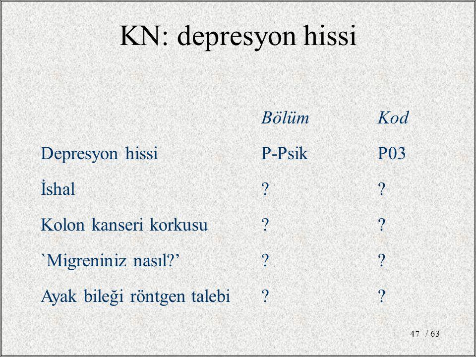 / 6347 KN: depresyon hissi BölümKod Depresyon hissiP-PsikP03 İshal?? Kolon kanseri korkusu?? `Migreniniz nasıl?'?? Ayak bileği röntgen talebi??