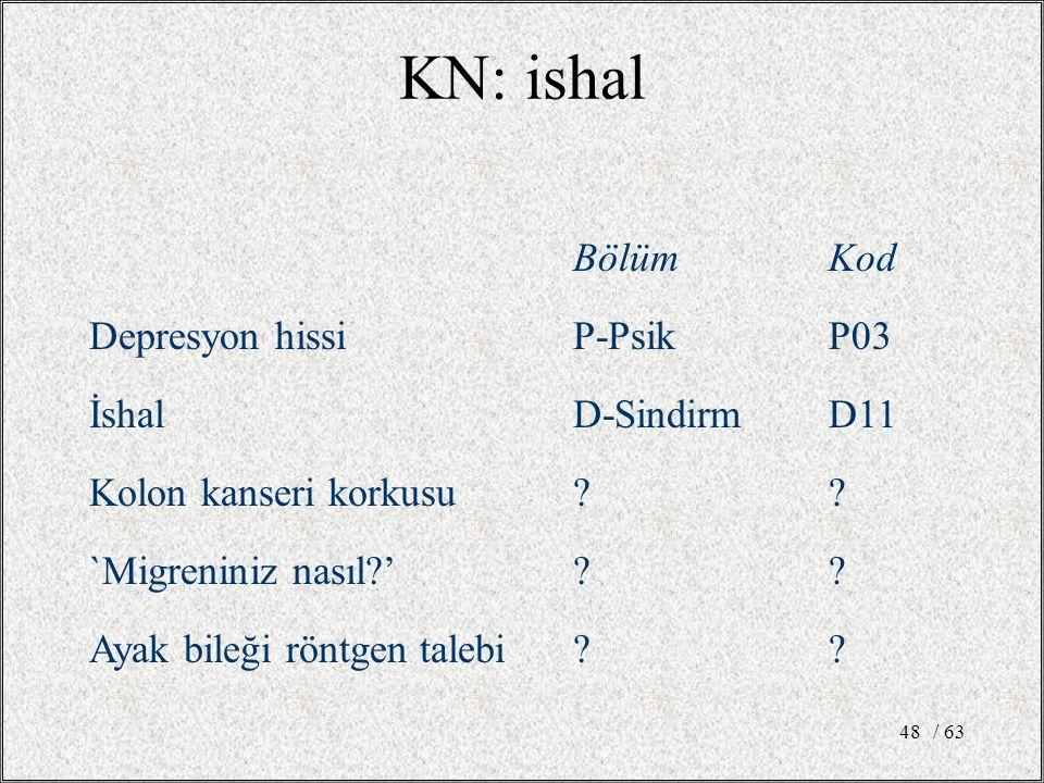 / 6348 KN: ishal BölümKod Depresyon hissiP-PsikP03 İshalD-SindirmD11 Kolon kanseri korkusu?.