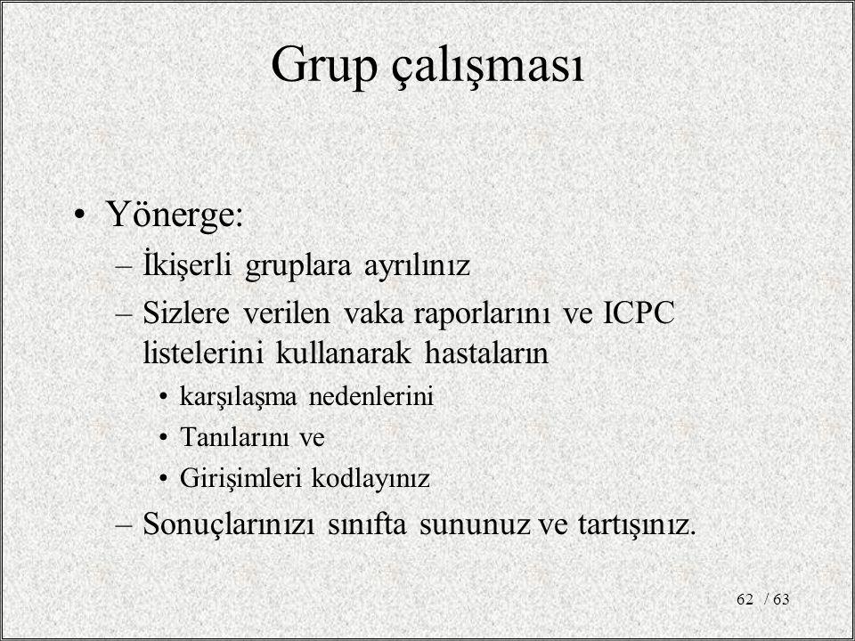 / 6362 Grup çalışması Yönerge: –İkişerli gruplara ayrılınız –Sizlere verilen vaka raporlarını ve ICPC listelerini kullanarak hastaların karşılaşma nedenlerini Tanılarını ve Girişimleri kodlayınız –Sonuçlarınızı sınıfta sununuz ve tartışınız.