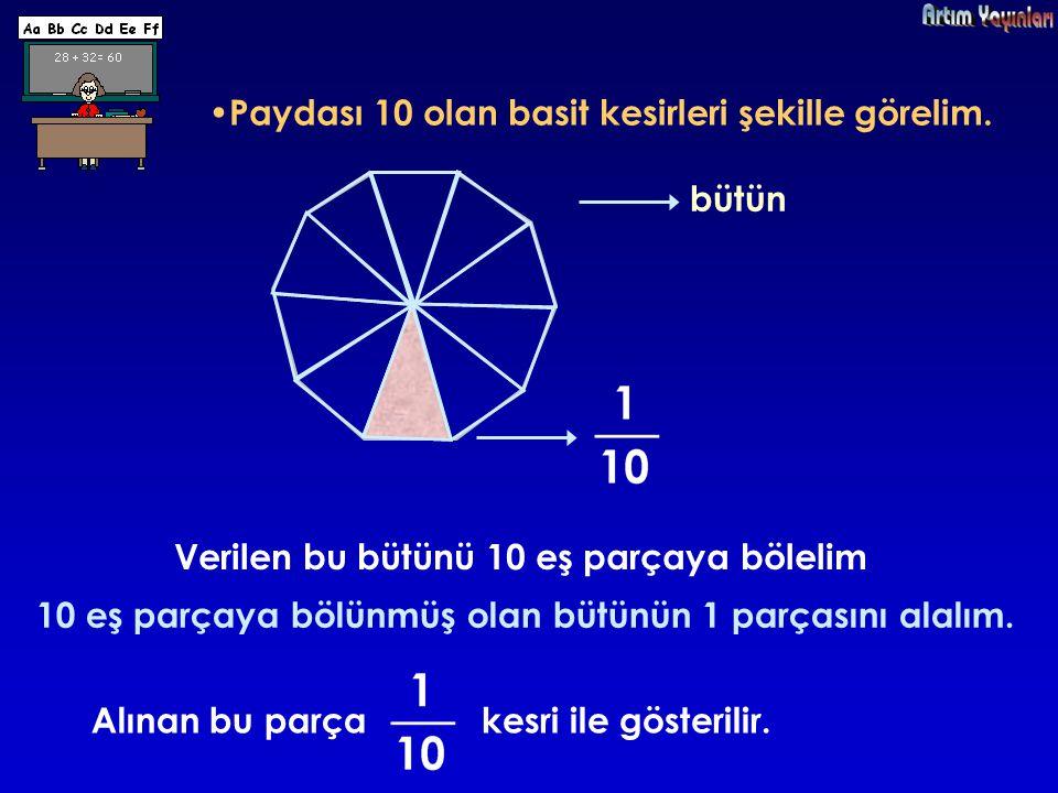 Paydası 10 olan kesirleri sayı doğrusunda görelim; 0 1