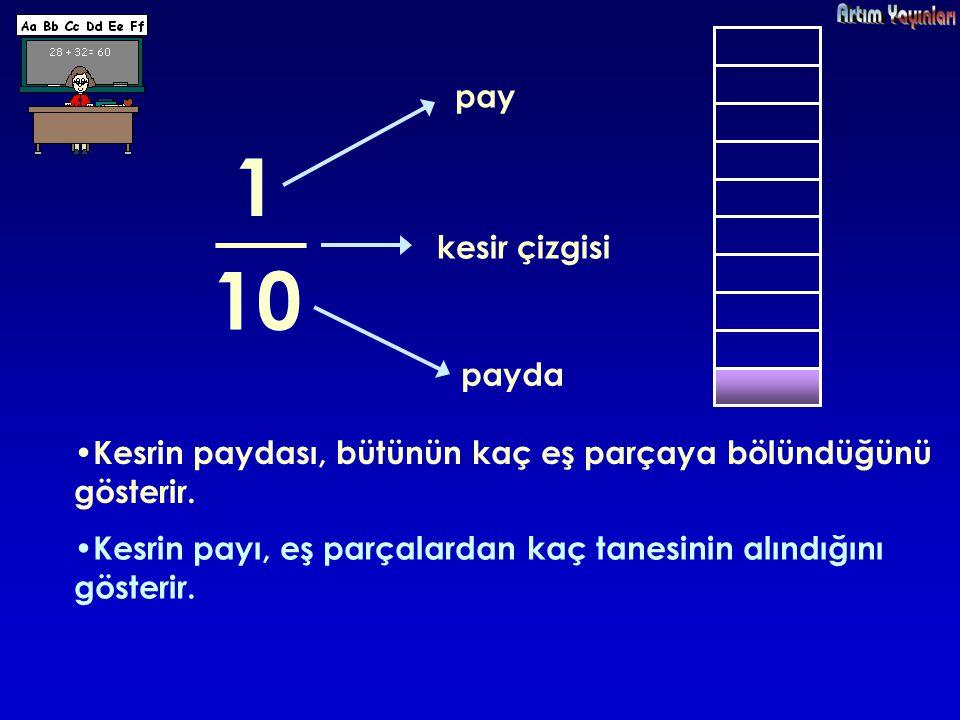 1 10 Kesrin paydası, bütünün kaç eş parçaya bölündüğünü gösterir.