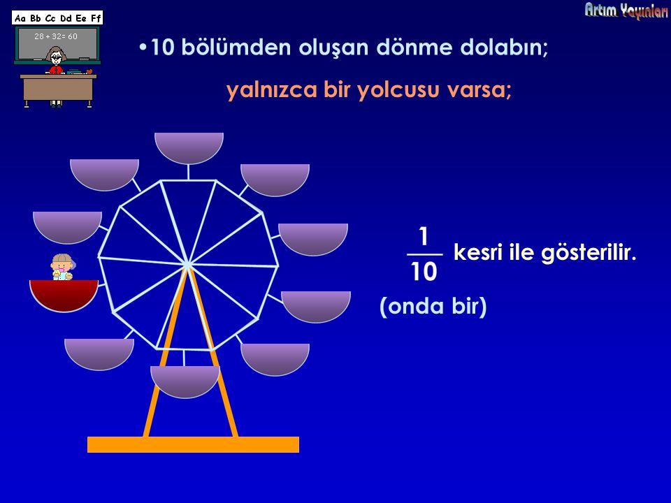 10 bölümden oluşan dönme dolabın; iki yolcusu varsa; kesri ile gösterilir. (onda iki)