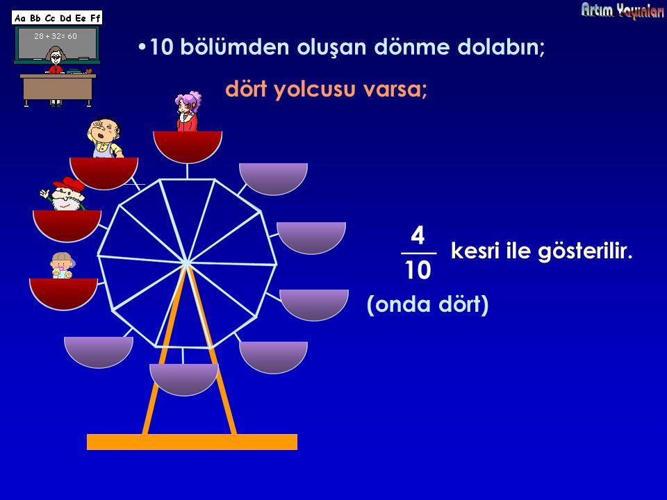 beş yolcusu varsa; kesri ile gösterilir. Dönme dolabın yarısı doludur. (onda beş)