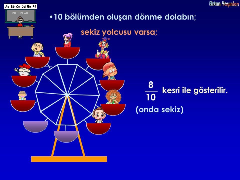 sekiz yolcusu varsa; kesri ile gösterilir. (onda sekiz)