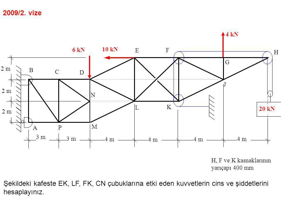 2 m 4 m 3 m 4 m A B C D E F G N M L K J H P 10 kN 6 kN 20 kN H, F ve K kasnaklarının yarıçapı 400 mm 4 kN 2009/2. vize Şekildeki kafeste EK, LF, FK, C