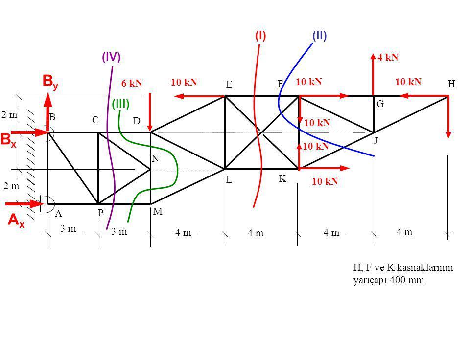 2 m 4 m 3 m 4 m A B C D E F G N M L K J H P 10 kN 6 kN H, F ve K kasnaklarının yarıçapı 400 mm 4 kN 10 kN AxAx ByBy BxBx (I)(II) (III) (IV)