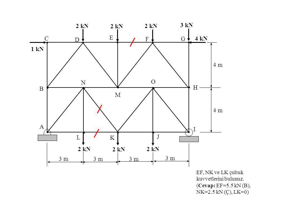 EF, NK ve LK çubuk kuvvetlerini bulunuz. (Cevap: EF=5.5 kN (B), NK=2.5 kN (Ç), LK=0) C B A D E F G H O L K J I N 1 kN 2 kN 3 kN 4 kN 2 kN 4 m 3 m M