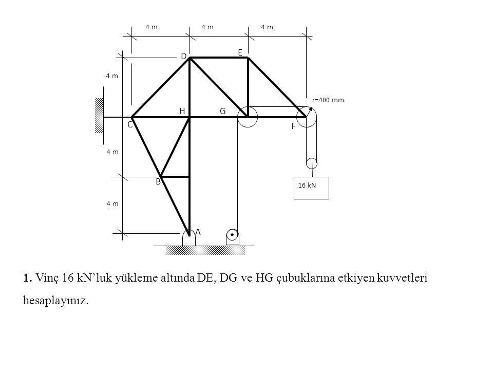 4 m r=400 mm 16 kN A C D B E F GH 1. Vinç 16 kN'luk yükleme altında DE, DG ve HG çubuklarına etkiyen kuvvetleri hesaplayınız.