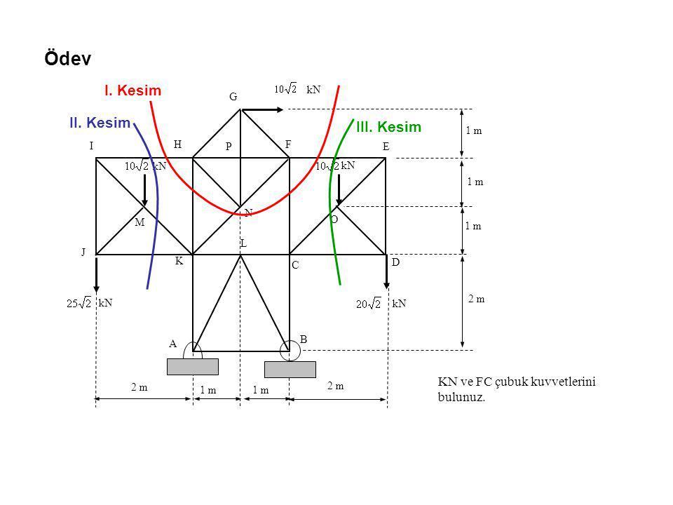 Ödev KN ve FC çubuk kuvvetlerini bulunuz. kN 1 m 2 m 1 m 2 m A B C D O E G P F N M I J K L H I. Kesim II. Kesim III. Kesim