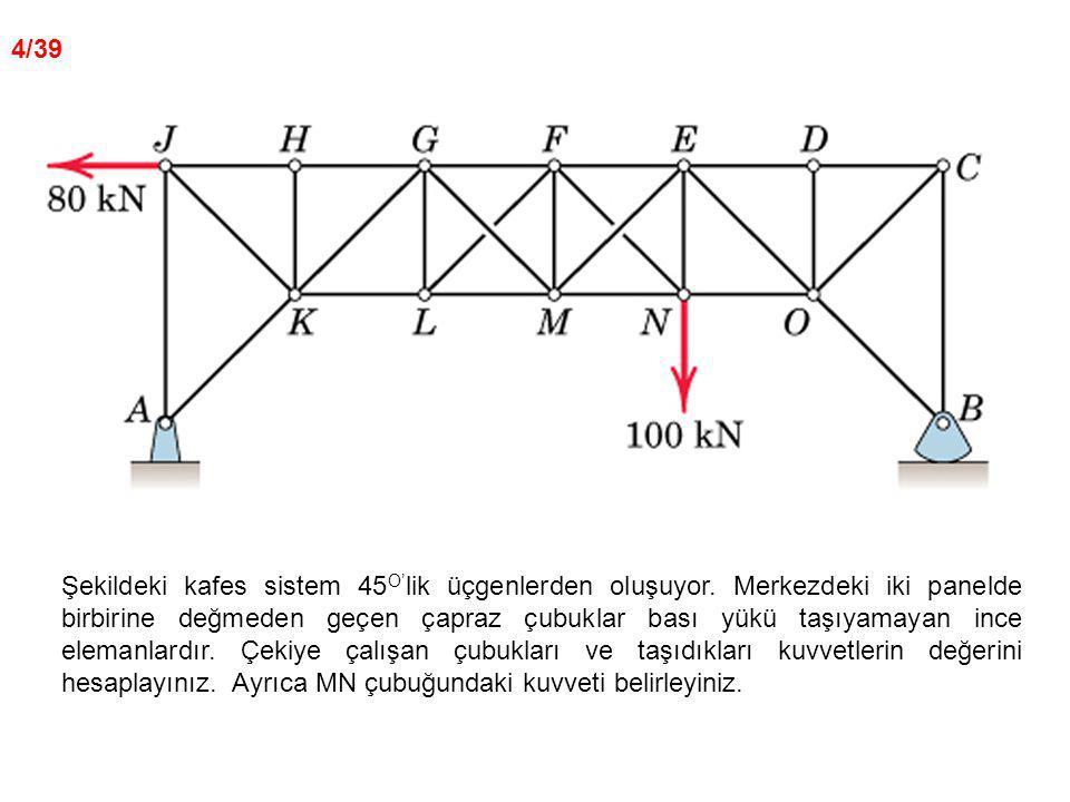 4/39 Şekildeki kafes sistem 45 O' lik üçgenlerden oluşuyor. Merkezdeki iki panelde birbirine değmeden geçen çapraz çubuklar bası yükü taşıyamayan ince