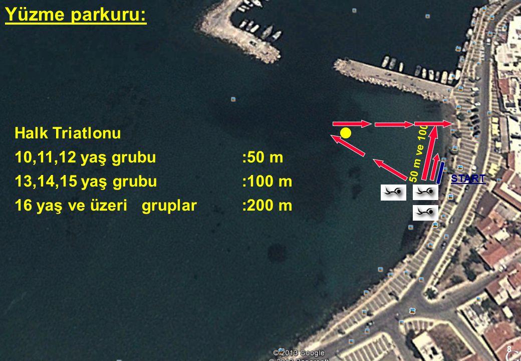7 Yüzme parkuru: START Yıldızlar Yaş Grupları Yıldızlar:375 m 1 TUR Yaş Grupları :750 m 1 TUR