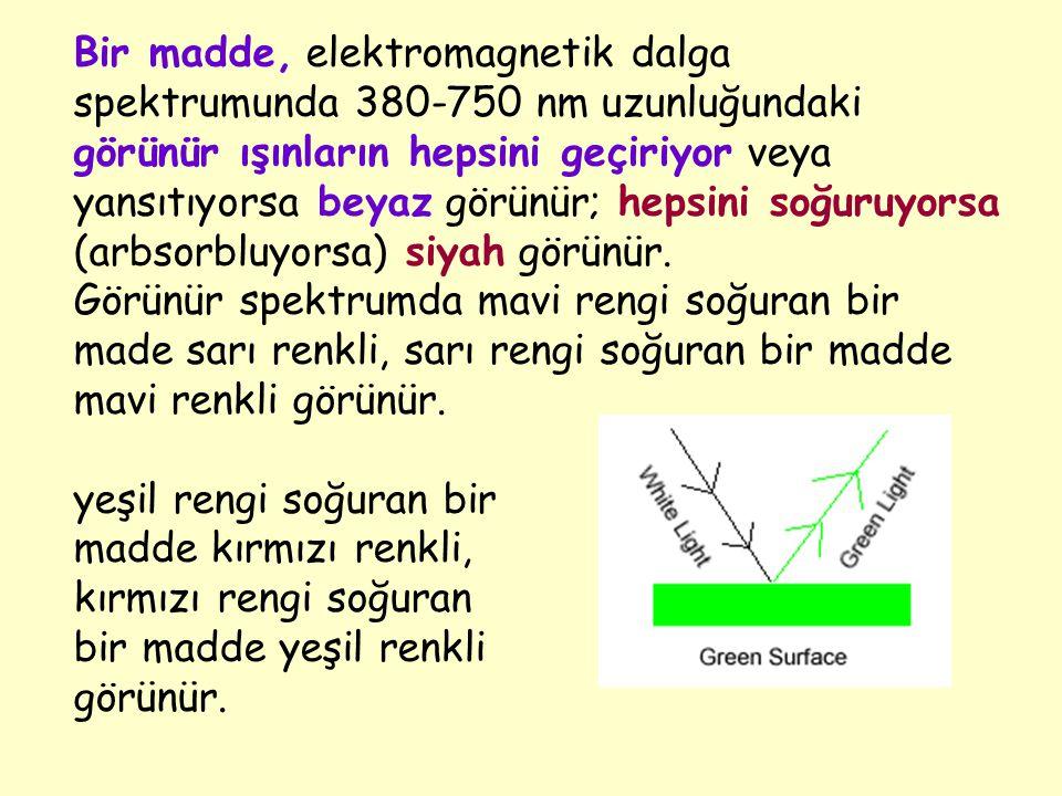 Bir madde, elektromagnetik dalga spektrumunda 380-750 nm uzunluğundaki görünür ışınların hepsini geçiriyor veya yansıtıyorsa beyaz görünür; hepsini so