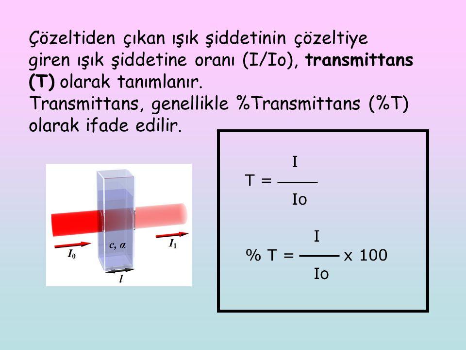 Çözeltiden çıkan ışık şiddetinin çözeltiye giren ışık şiddetine oranı (I/Io), transmittans (T) olarak tanımlanır. Transmittans, genellikle %Transmitta