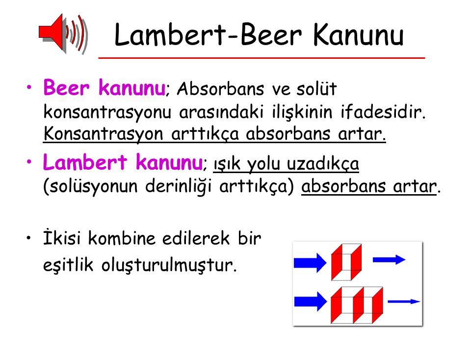 Lambert-Beer Kanunu Beer kanunu ; Absorbans ve solüt konsantrasyonu arasındaki ilişkinin ifadesidir. Konsantrasyon arttıkça absorbans artar. Lambert k