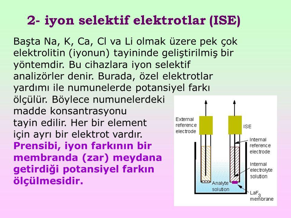 2- iyon selektif elektrotlar (ISE) Başta Na, K, Ca, Cl va Li olmak üzere pek çok elektrolitin (iyonun) tayininde geliştirilmiş bir yöntemdir. Bu cihaz