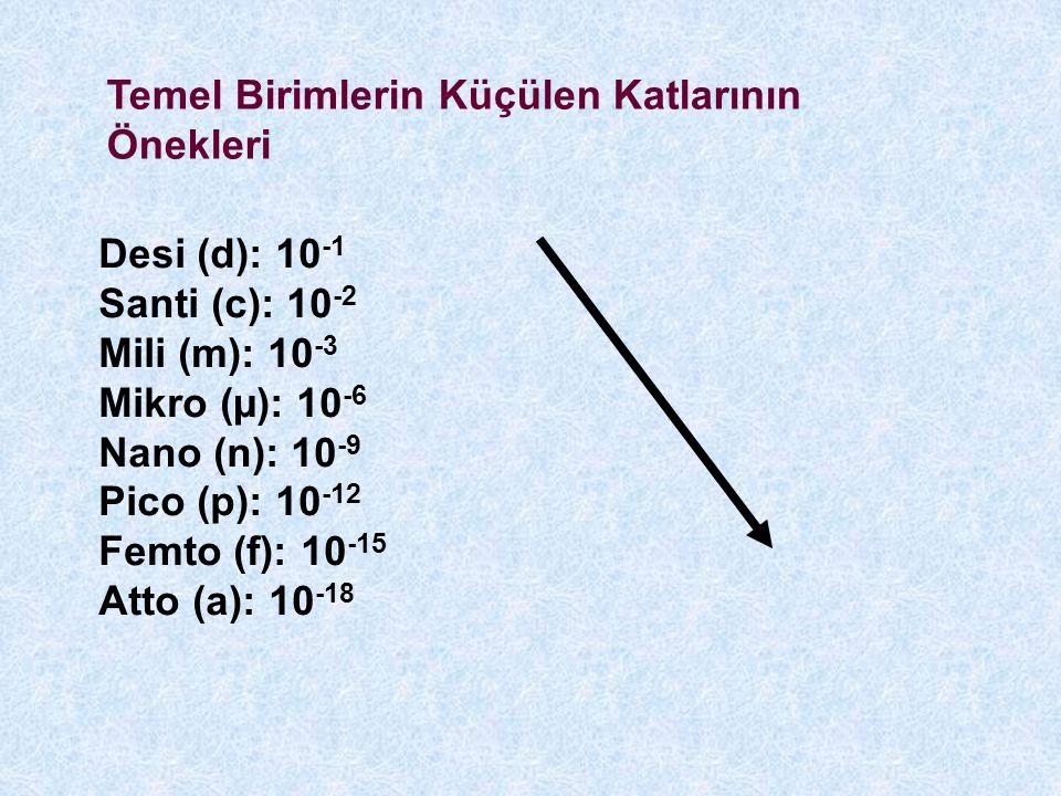 Temel Birimlerin Küçülen Katlarının Önekleri Desi (d): 10 -1 Santi (c): 10 -2 Mili (m): 10 -3 Mikro (µ): 10 -6 Nano (n): 10 -9 Pico (p): 10 -12 Femto