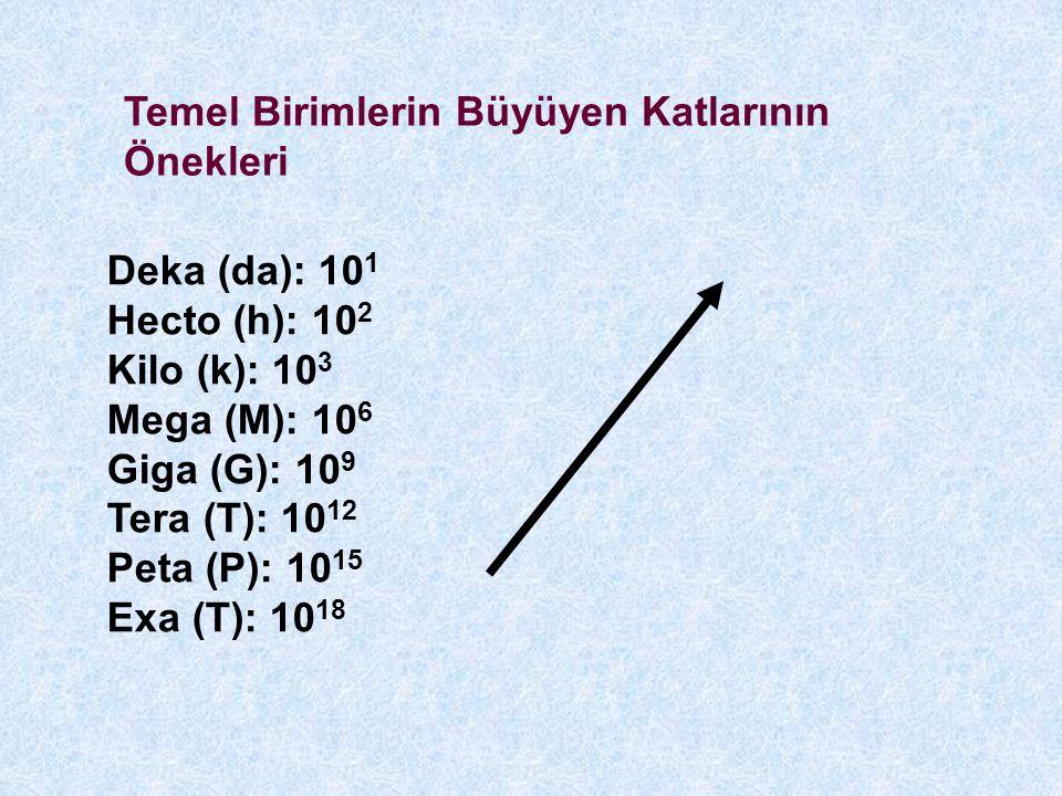 Temel Birimlerin Büyüyen Katlarının Önekleri Deka (da): 10 1 Hecto (h): 10 2 Kilo (k): 10 3 Mega (M): 10 6 Giga (G): 10 9 Tera (T): 10 12 Peta (P): 10