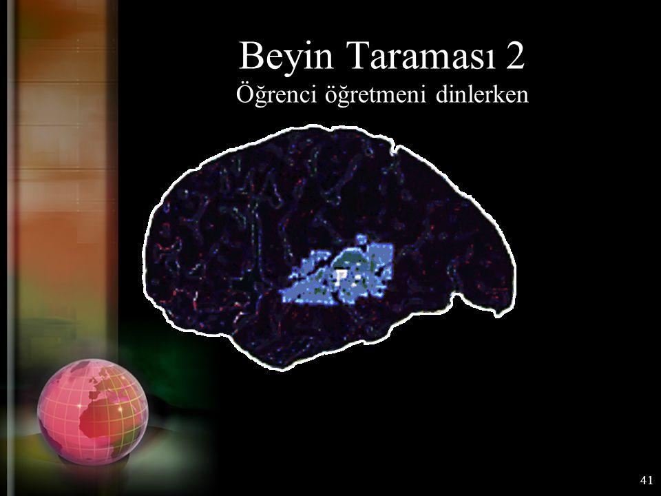 41 Beyin Taraması 2 Öğrenci öğretmeni dinlerken
