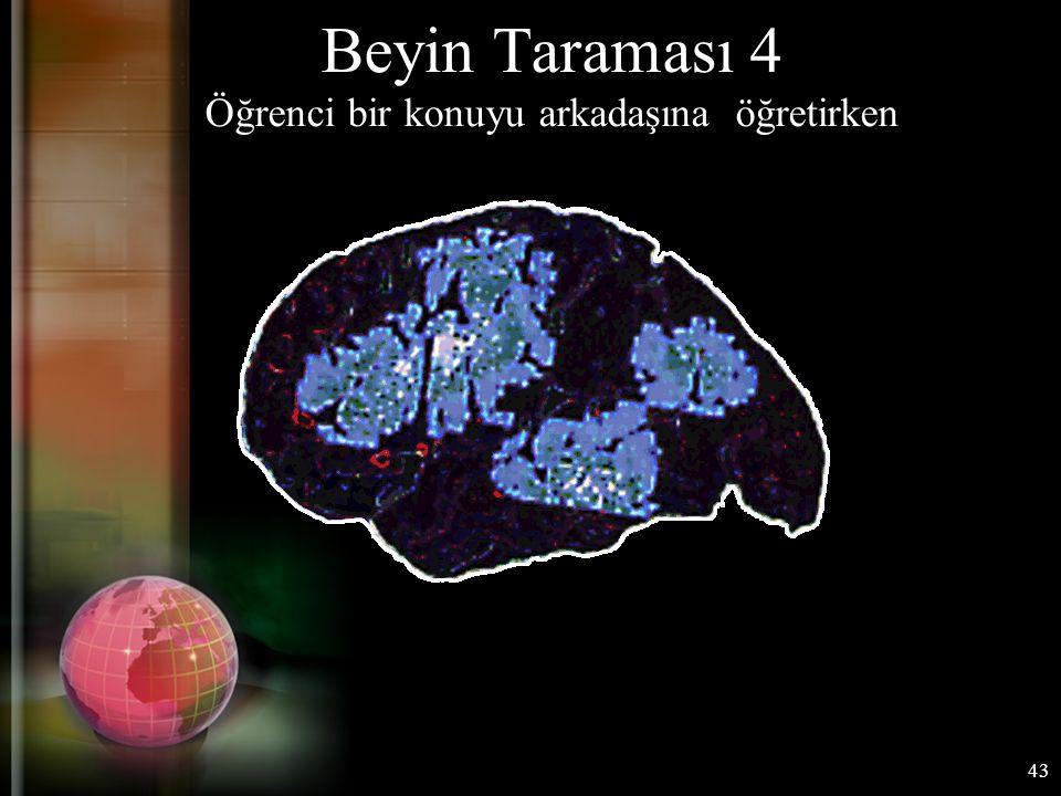 43 Beyin Taraması 4 Öğrenci bir konuyu arkadaşına öğretirken